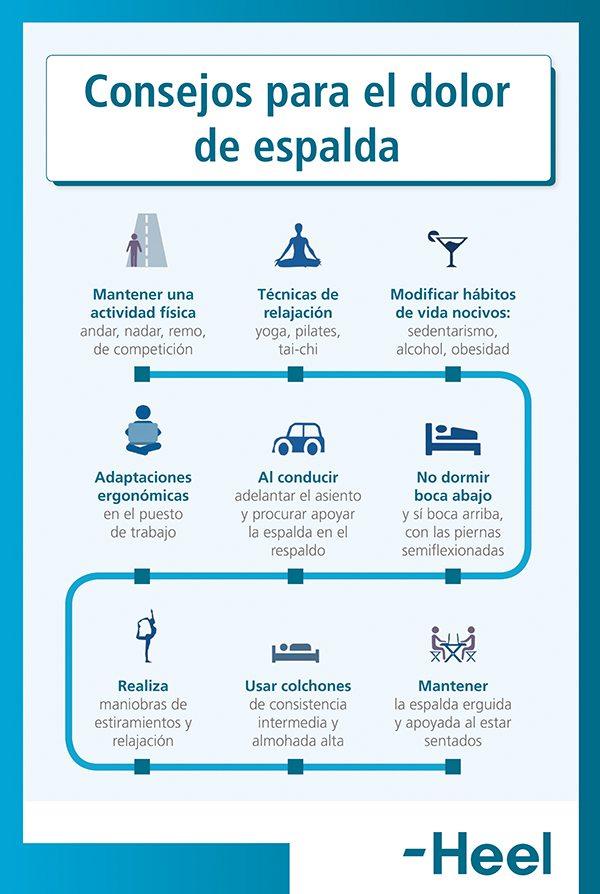 Cómo aliviar el dolor de espalda - HeelEspaña