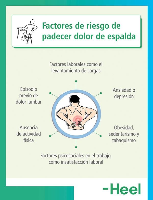 Qué puede provocar lumbalgia - HeelEspaña