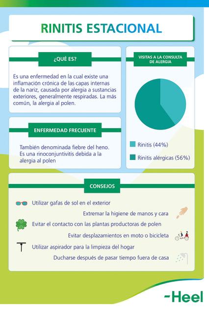 Rinitis alérgica y alergia - HeelEspaña