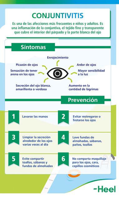 Cuáles son los síntomas de la conjuntivitis - HeelEspaña