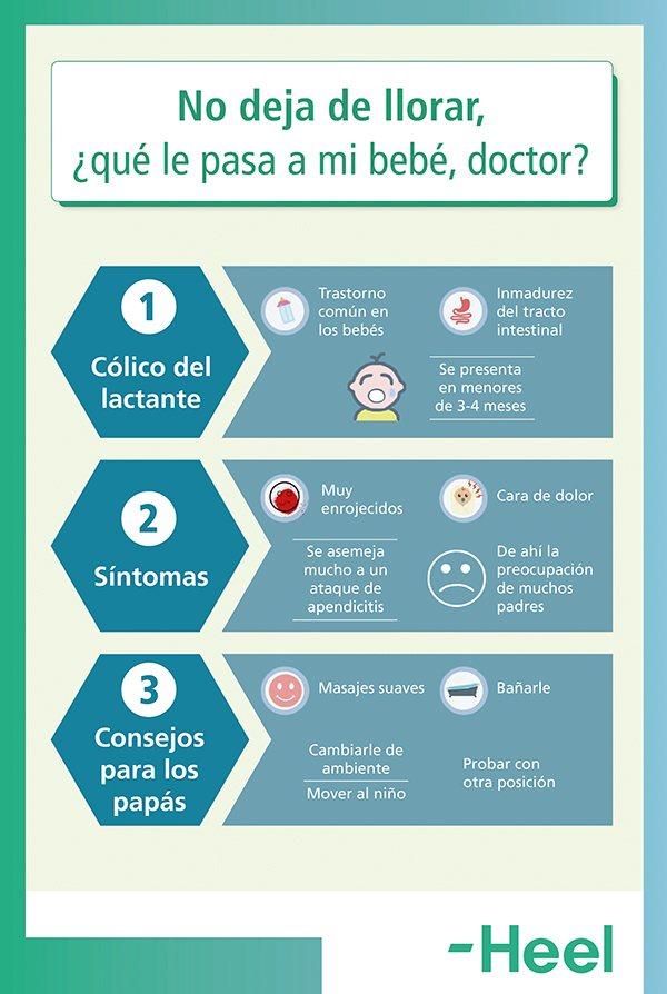 Síntomas del cólico del lactante - HeelEspaña