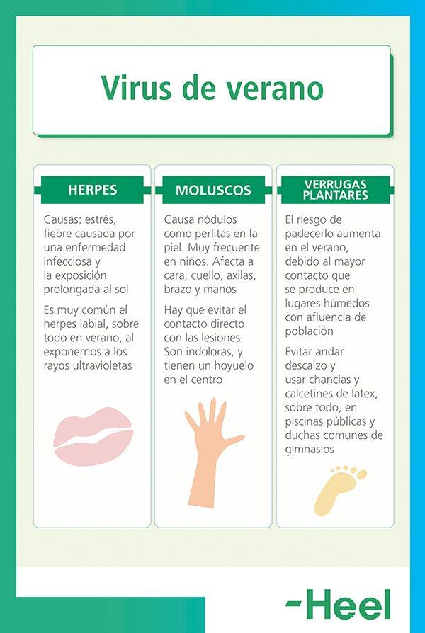 Infecciones más comunes en verano - HeelEspaña