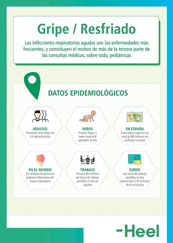 Infecciones de otoño - HeelEspaña