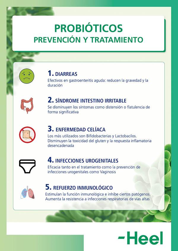 Probióticos: prevención y tratamiento - HeelProbiotics - HeelEspaña