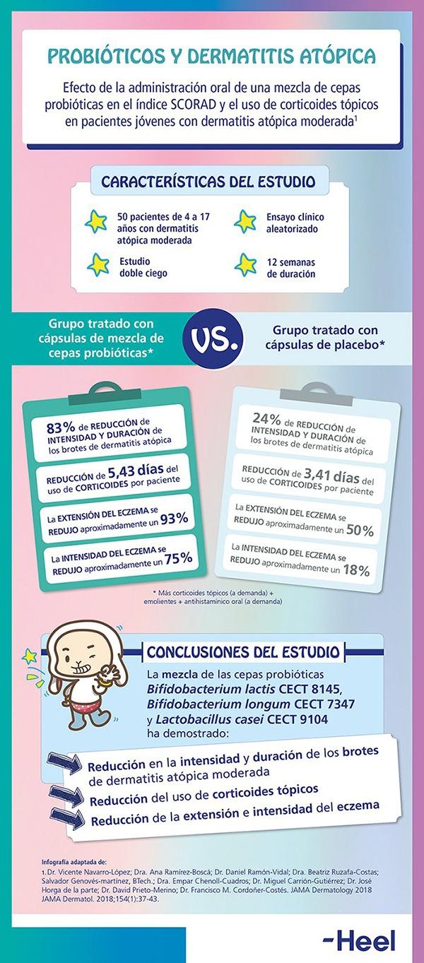 Influencia de la microbiota en la dermatitis atópica - HeelEspaña