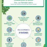 Razones para recomendar la línea HeelProbiotics - HeelEspaña