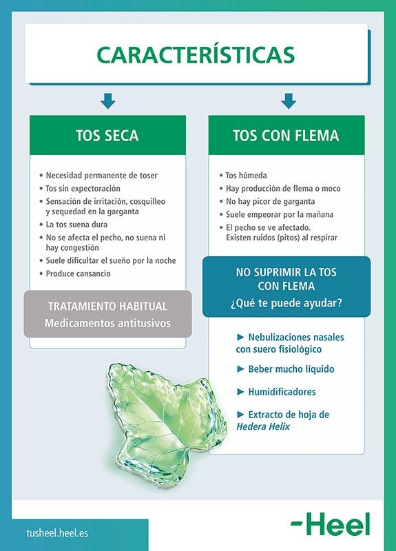 Cómo tratar la tos con flema - HeelEspaña
