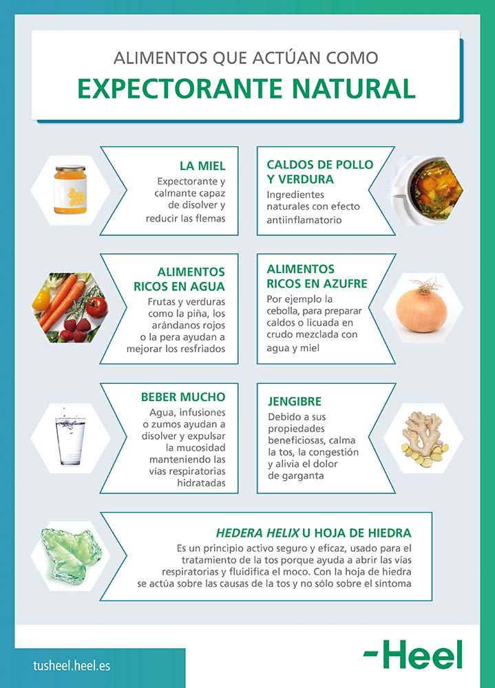 Alimentos - expectorante natural - HeelEspaña