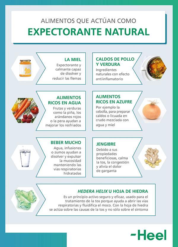 ¿Existen algún expectorante natural para calmar la tos? - HeelEspaña