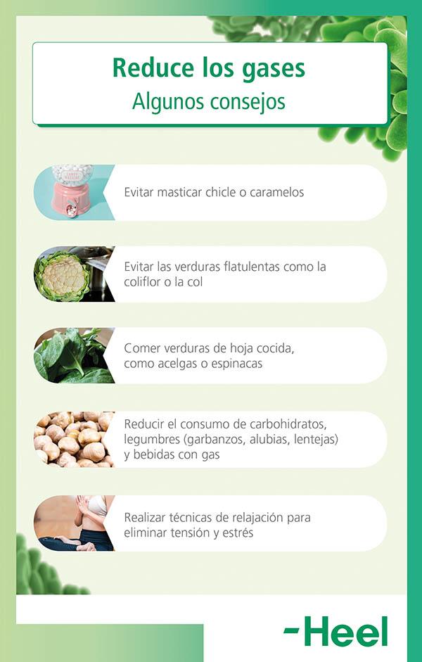 aliviar Gases estomacales
