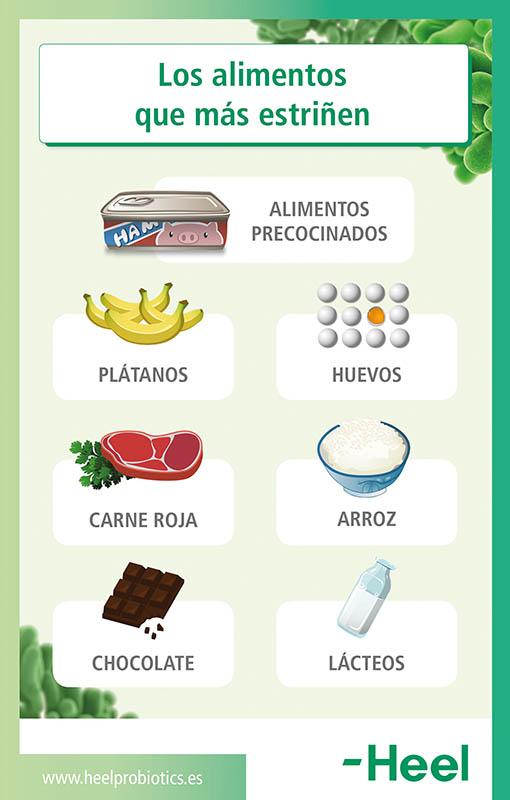 ¿Cuáles son los alimentos que producen estreñimiento? - HeelProbiotics - HeelEspaña