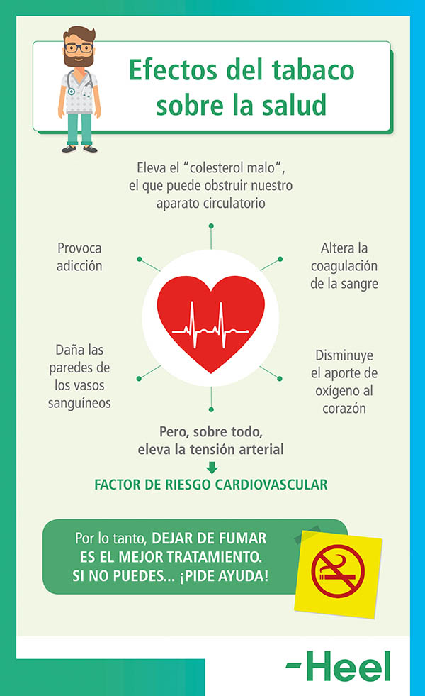Consumo de tabaco y presión arterial: ¿Está relacionado? - HeelEspaña