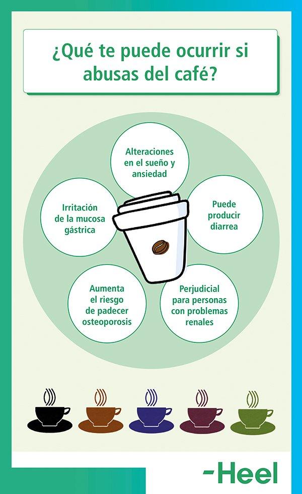 ¿La ingesta de café es mala? - HeelEspaña