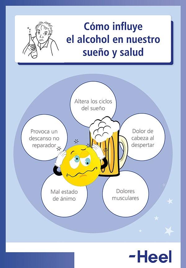 Consumo de alcohol: consecuencias para nuestro sueño - HeelEspaña