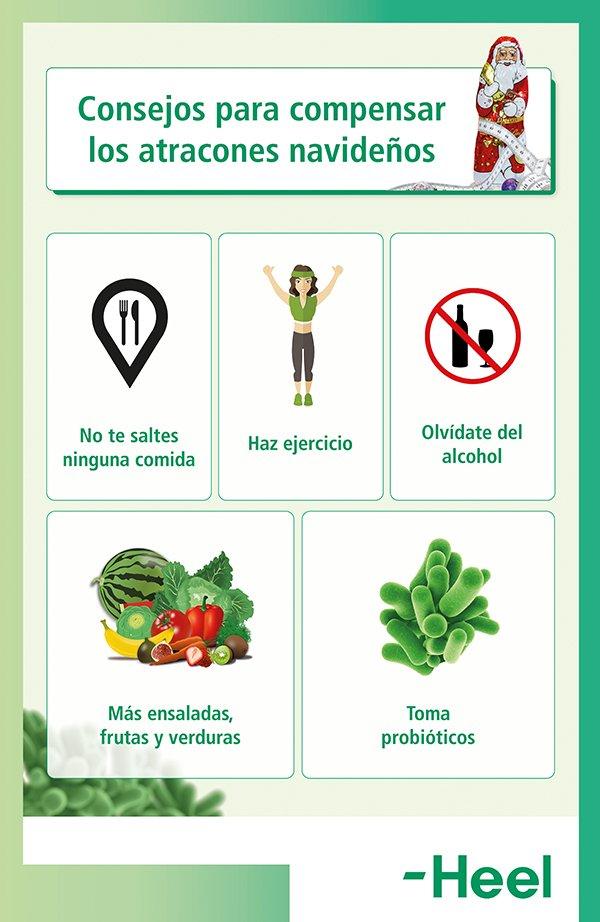 Consejos para evitar las digestiones pesadas - HeelEspaña