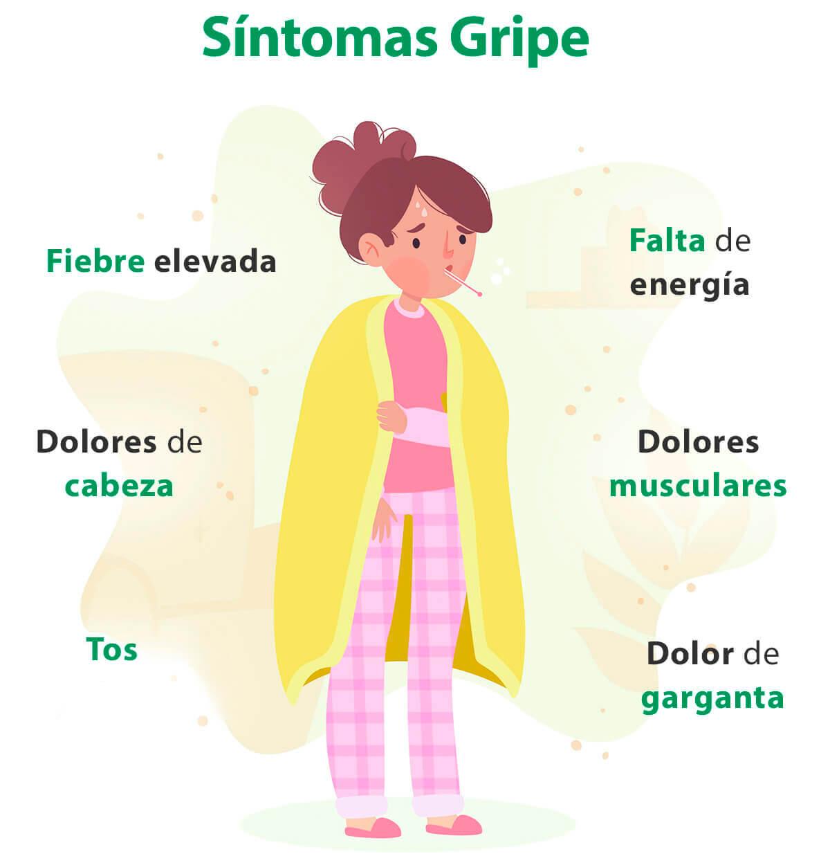 Sintomatología de la gripe - HeelEspaña