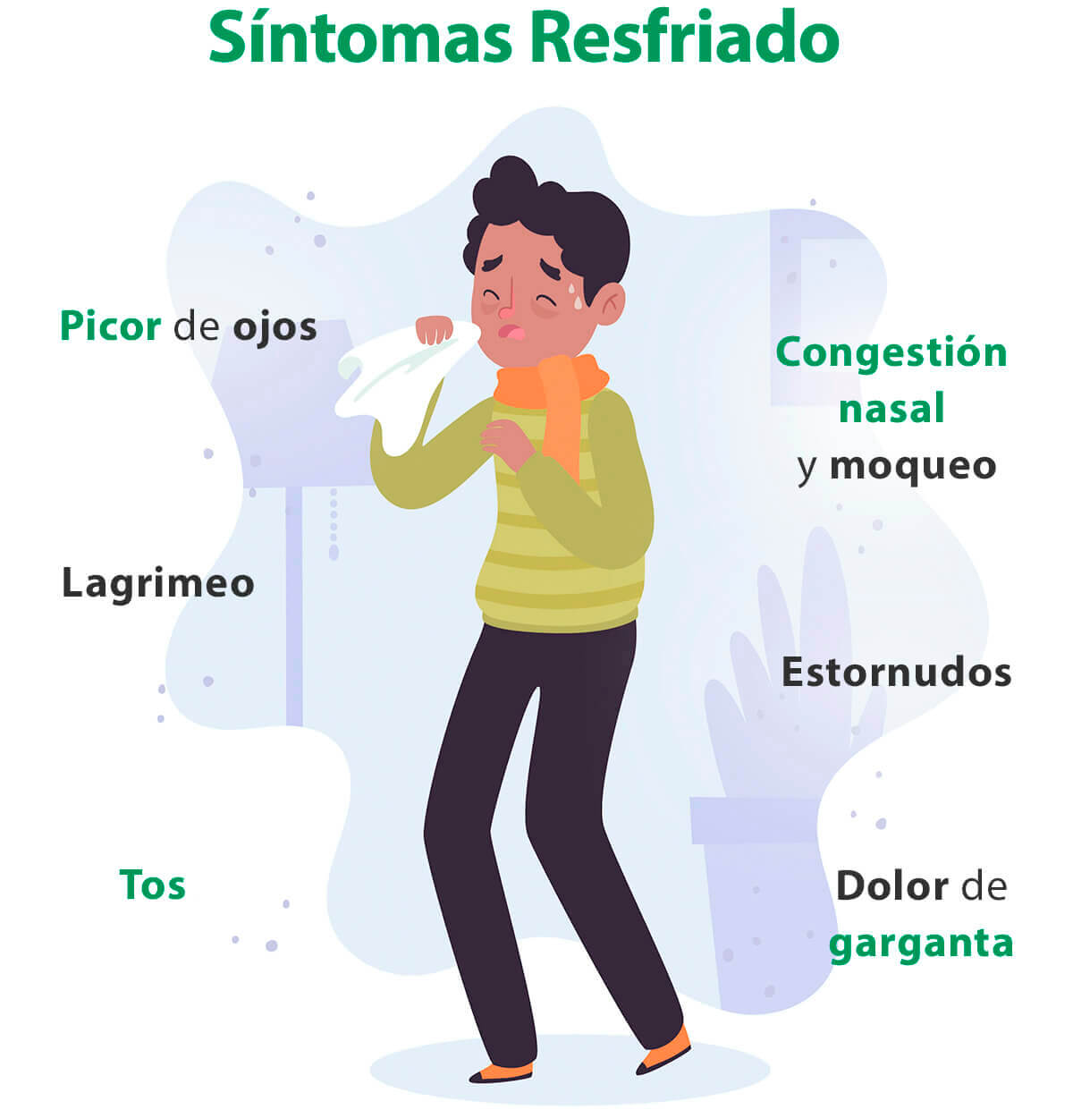 Síntomatología del resfriado - HeelEspaña