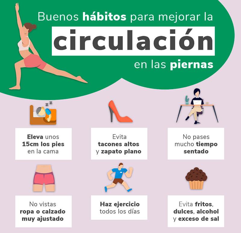 Mala circulación en las piernas | 5 consejos: buenos habitos circulacion piernas - HeelEspaña