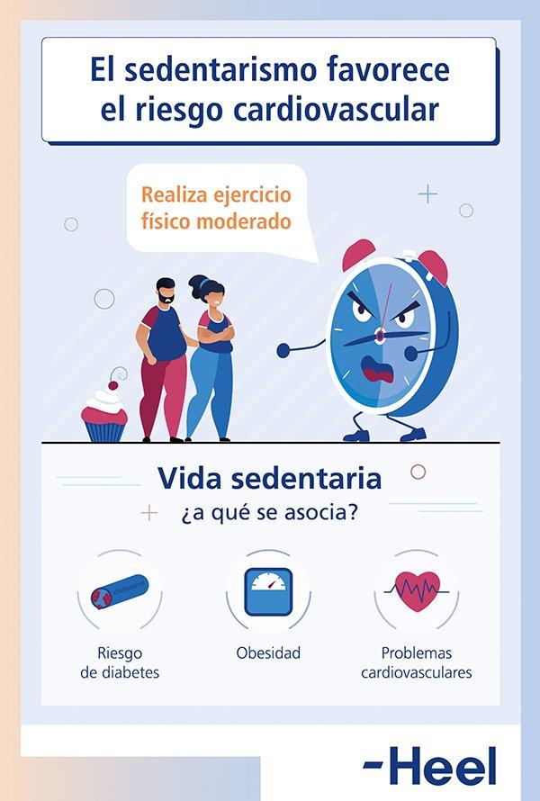 Riesgo cardiovascular y sedentarismo: ¿existe relación? - HeelProbiotics - HeelEspaña