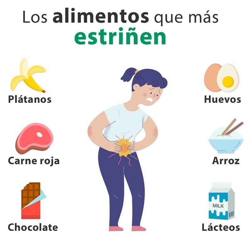 7 alimentos que producen estreñimiento: alimentos estrinen heelespana - HeelEspaña