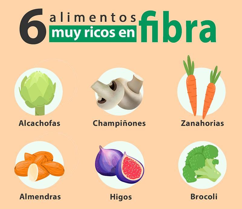 Fibra, el laxante más natural: alimentos ricos fibra - HeelEspaña