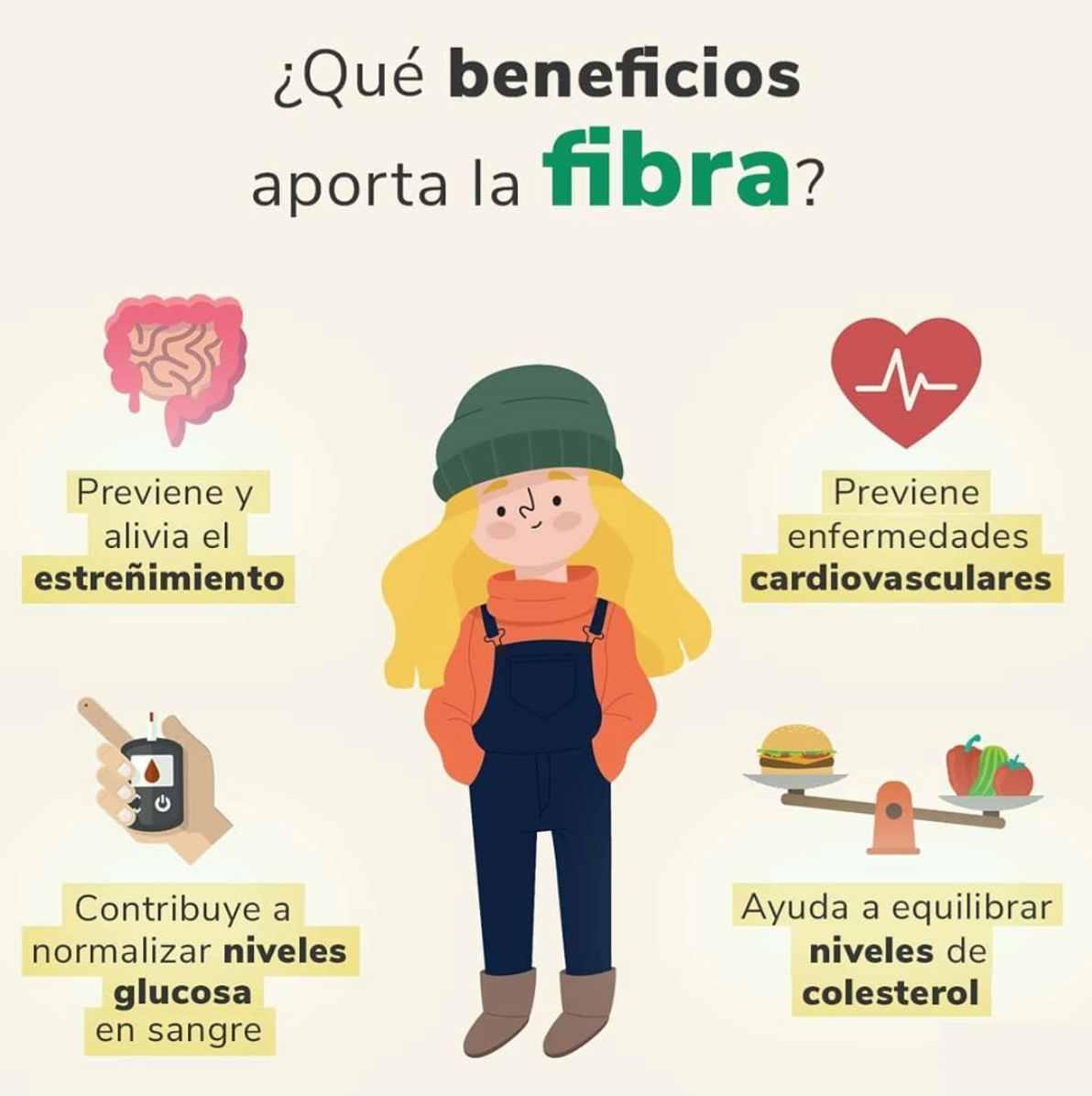 Cómo evitar el estreñimiento durante la cuarentena: beneficios fibra - HeelEspaña