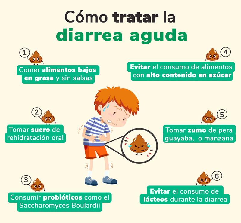 Cómo cortar la diarrea: como tratar diarrea heelespana - HeelEspaña