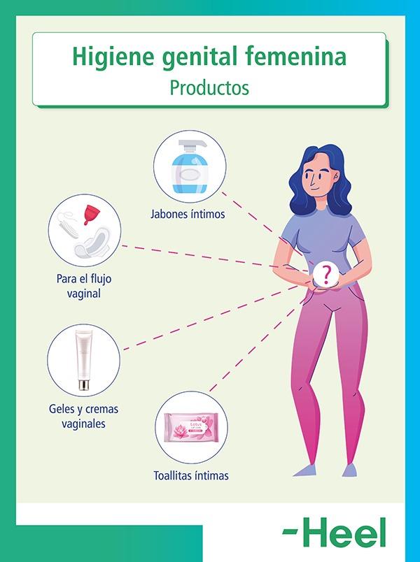 Uso del jabón íntimo: ventajas - HeelProbiotics - HeelEspaña