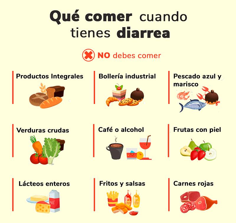 Qué comer cuando tienes diarrea: no comer diarrea - HeelEspaña