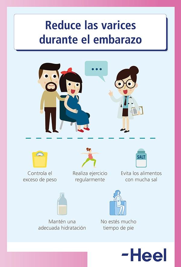 Cómo evitar las varices y piernas hinchadas en el embarazo