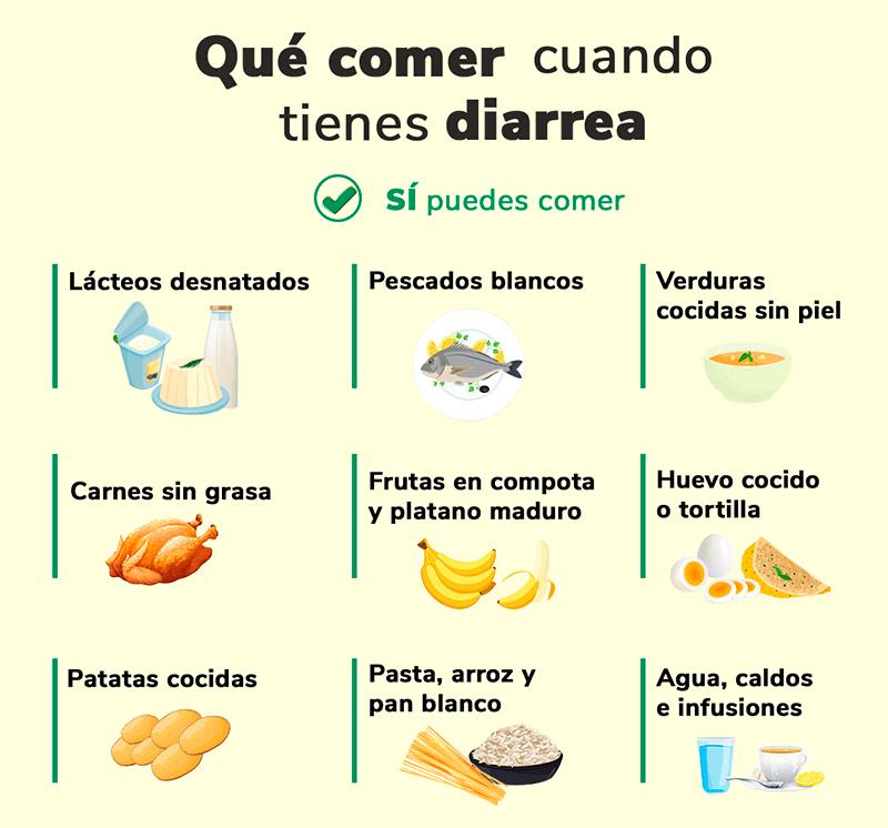 Qué comer cuando tienes diarrea: si comer diarrea - HeelEspaña