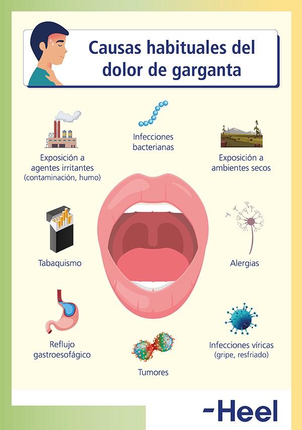 Consejos para aliviar la garganta irritada