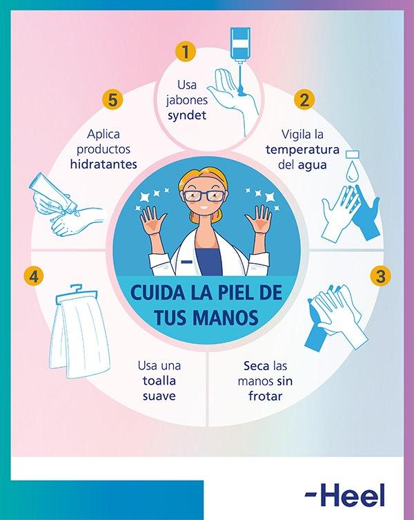 Cuidados de las manos secas