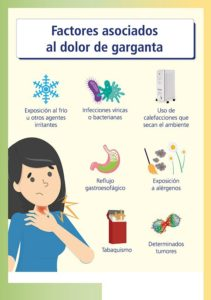 Spray para el dolor de garganta | Antiinflamatorio natural: spray dolor garganta 1 211x300 - HeelEspaña