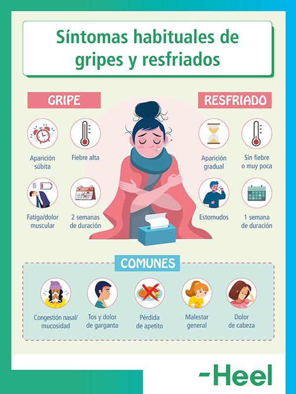 Diferentes síntomas: gripe y el resfriado