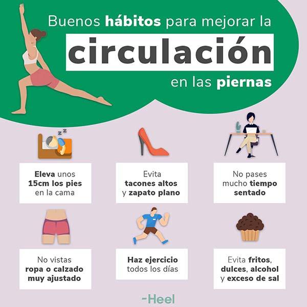 Buenos hábitos para la circulación sanguínea