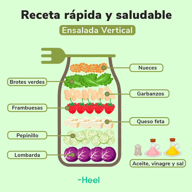 Receta saludable, ensalada vertical