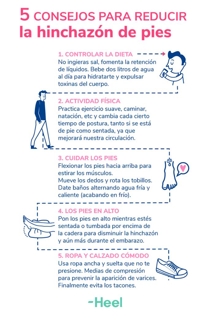 Consejos para reducir hinchazón pies