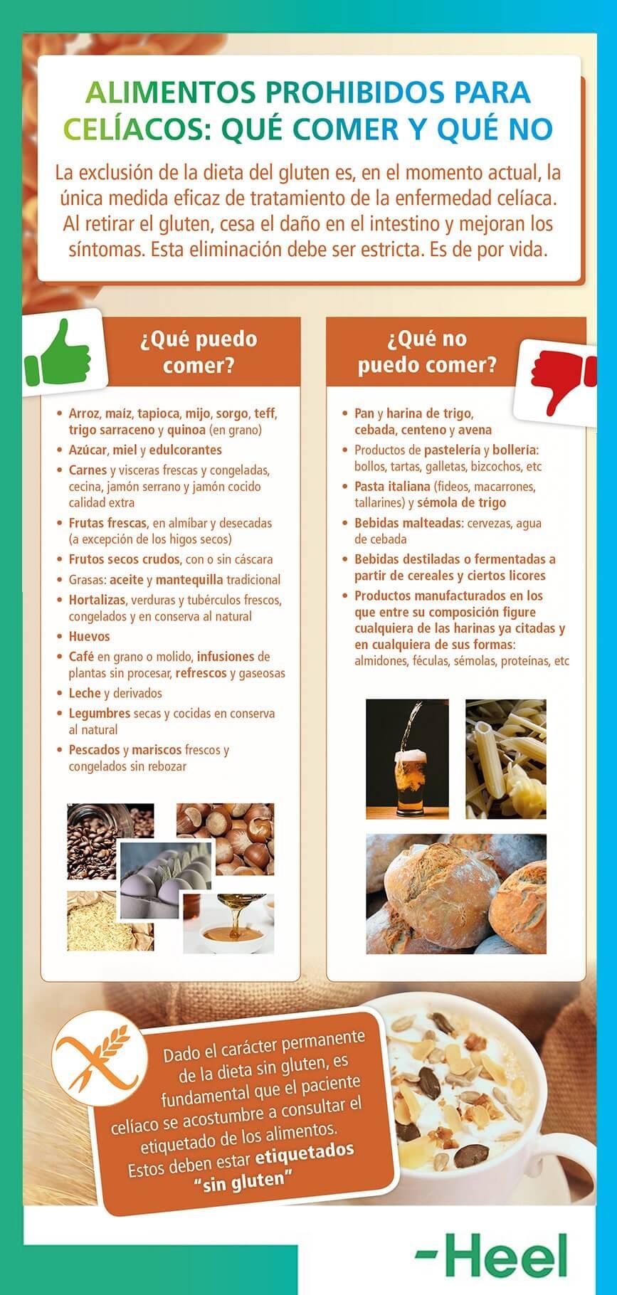 Alimentos prohibidos celíacos