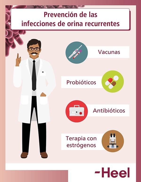 Uso de probióticos para la infección de orina